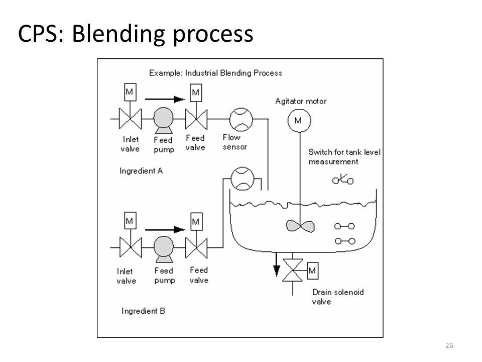 CPS: Blending process 26