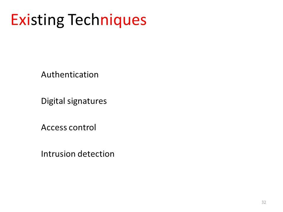 Existing Techniques 32 Authentication Digital signatures Access control Intrusion detection