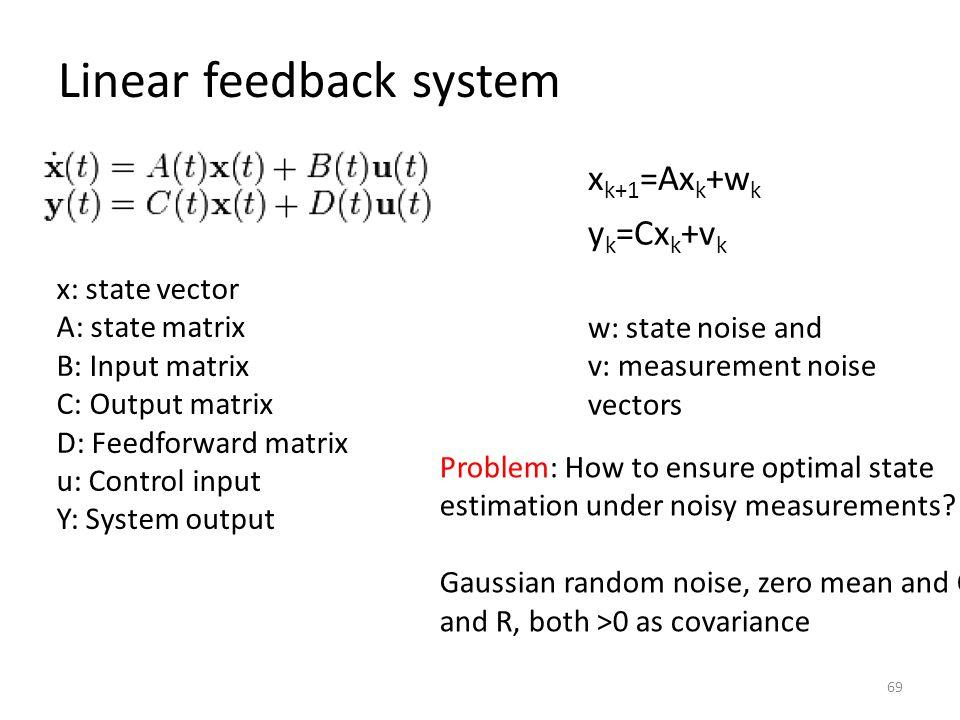 Linear feedback system 69 x: state vector A: state matrix B: Input matrix C: Output matrix D: Feedforward matrix u: Control input Y: System output x k