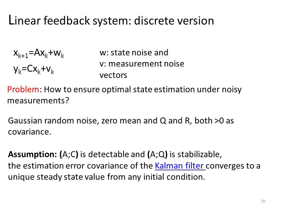 L inear feedback system: discrete version 70 x k+1 =Ax k +w k y k =Cx k +v k w: state noise and v: measurement noise vectors Problem: How to ensure op