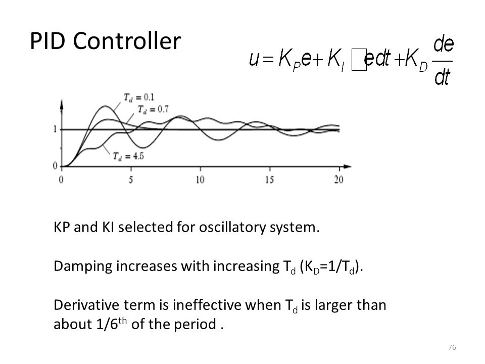 PID Controller 76 KP and KI selected for oscillatory system. Damping increases with increasing T d (K D =1/T d ). Derivative term is ineffective when