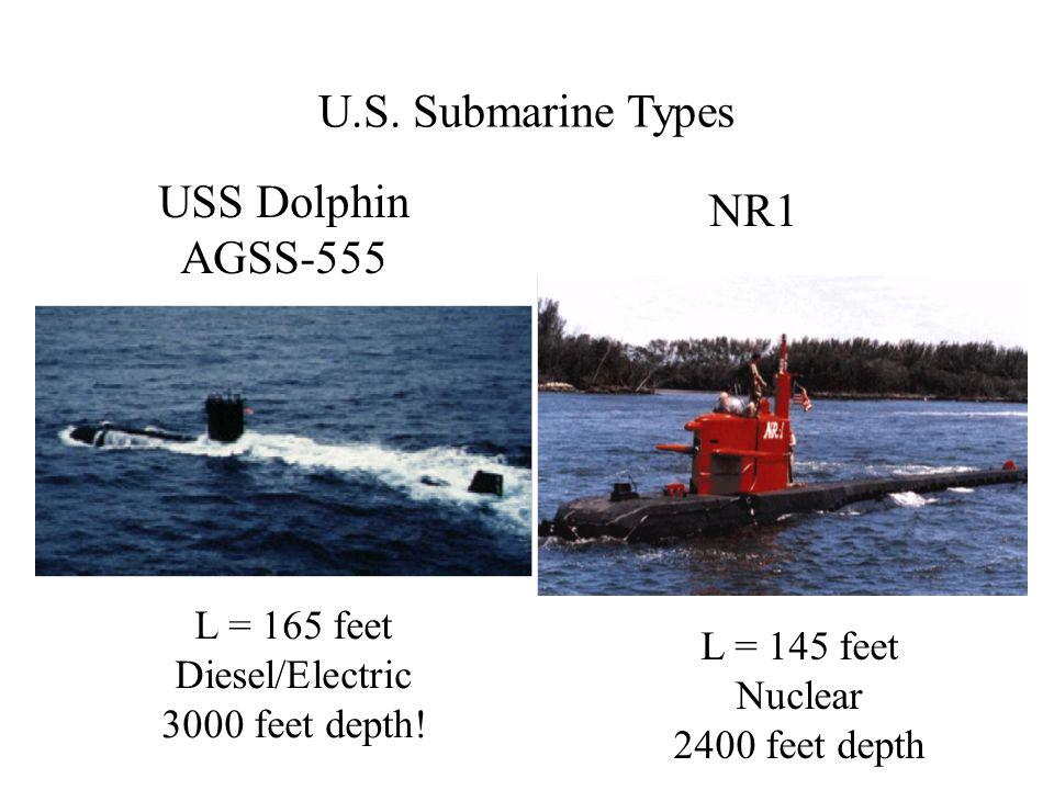 U.S. Submarine Types USS Dolphin AGSS-555 L = 165 feet Diesel/Electric 3000 feet depth! NR1 L = 145 feet Nuclear 2400 feet depth