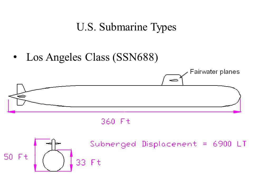 U.S. Submarine Types Los Angeles Class (SSN688)