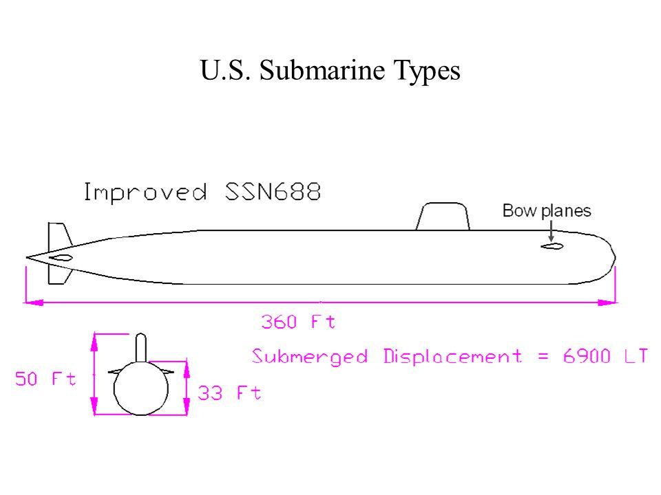 U.S. Submarine Types