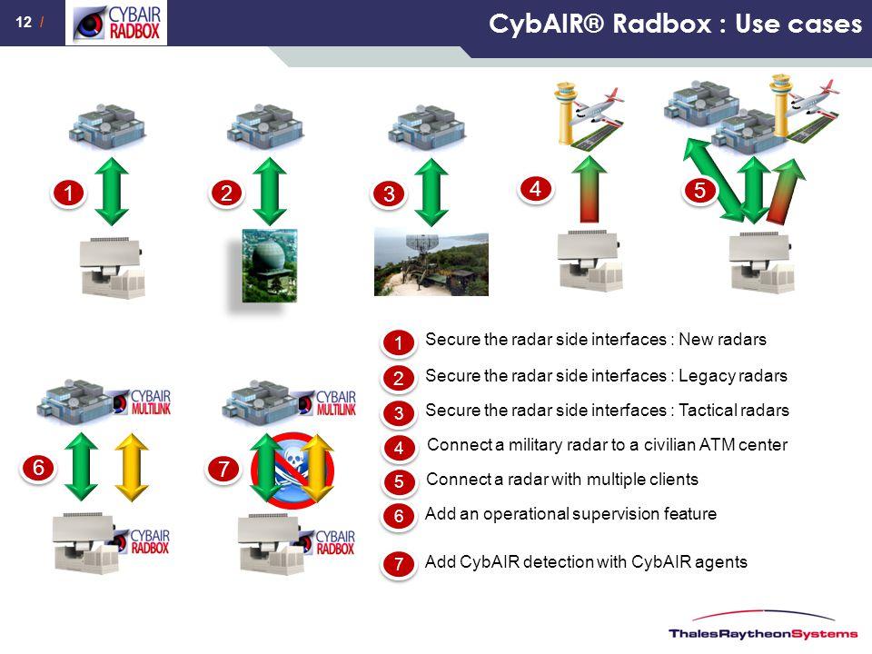 12 / CybAIR® Radbox : Use cases Secure the radar side interfaces : New radars 1 1 1 1 Secure the radar side interfaces : Legacy radars 2 2 Secure the