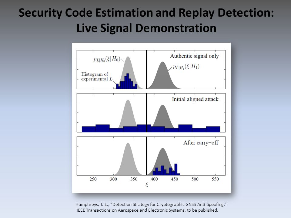 Security Code Estimation and Replay Detection: Live Signal Demonstration Humphreys, T.