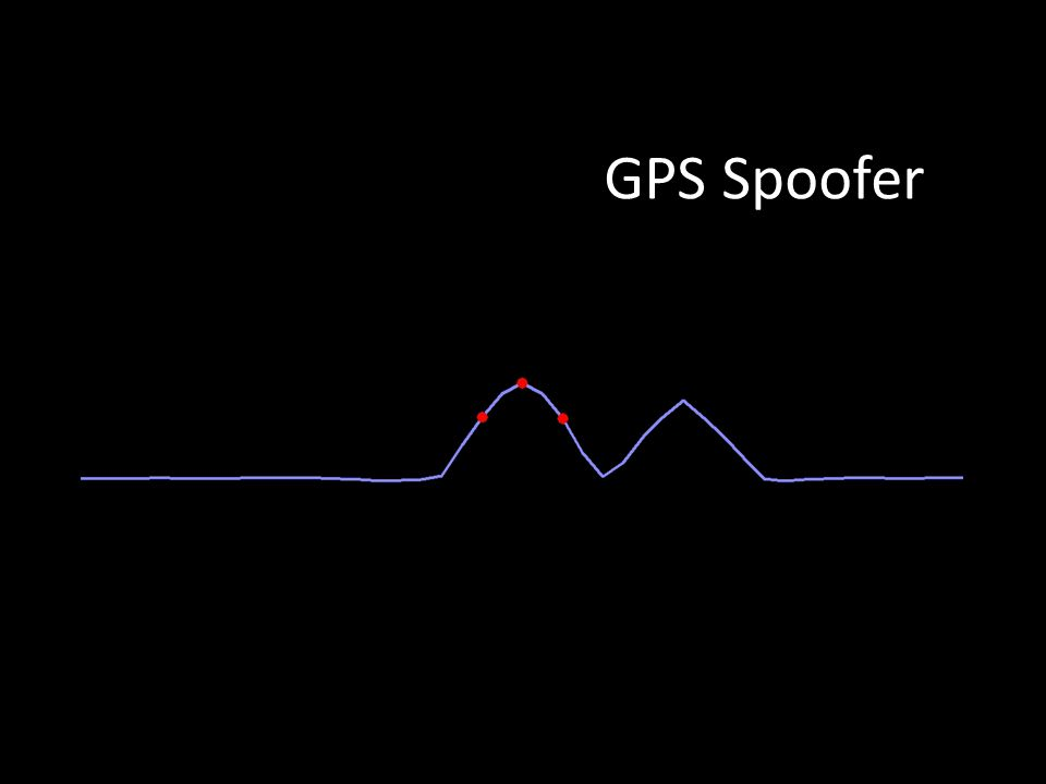 Operational Definition of GNSS Signal Authentication GNSS signal is declared authentic if in the time elapsed since some trusted initialization event: 1.the logical output S has remained low, and 2.the logical output H 1 has remained low, and 3.the output P D has remained above an acceptable threshold