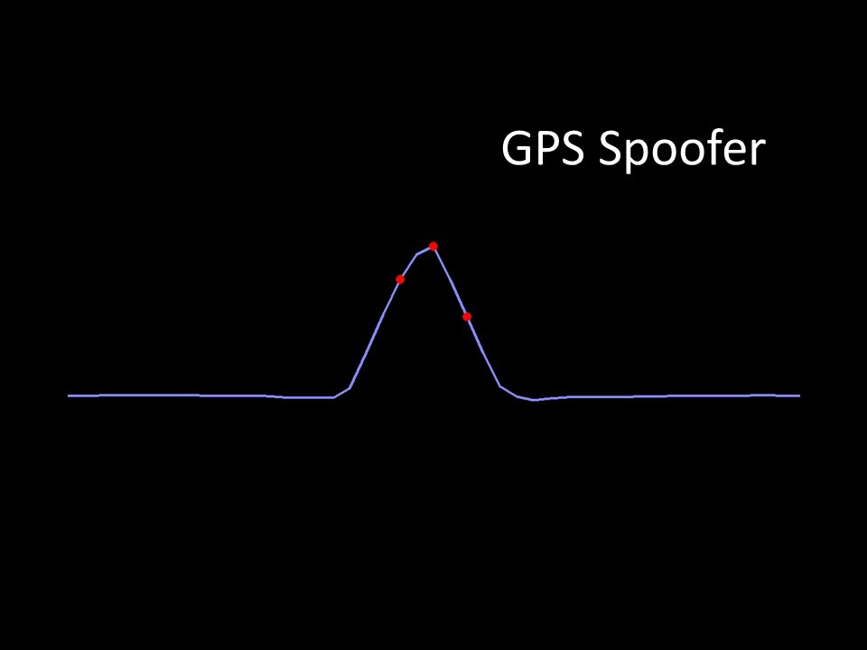 Key Ingredients for Developing and Evaluating GNSS Signal Authentication Techniques: 1.Visibility 2.Testability