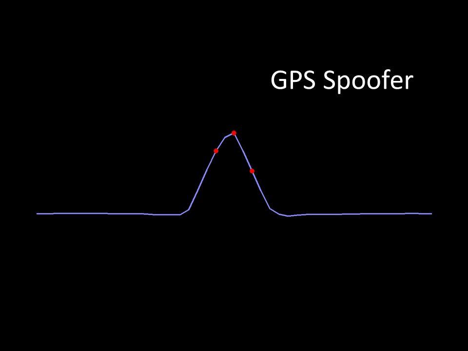 Spoofing Defenses Cryptographic Non-Cryptographic Stand-Alone Networked J/N Sensing (Ward, Scott, Calgary) SSSC or NMA on WAAS (Scott, UT) Single-Antenna Spatial Correlation (Cornell, Calgary) SSSC on L1C (Scott) Correlation Anomaly Defense (TENCAP, Ledvina, Torino, UT) Sensor Diversity Defense (DARPA, BAE, UT) NMA on L2C, L5, or L1C (MITRE, Scott, UT) P(Y) Cross-Correlation (Stanford, Cornell) Multi-Element Antenna Defense (Keys, Montgomery, DLR, Stanford)