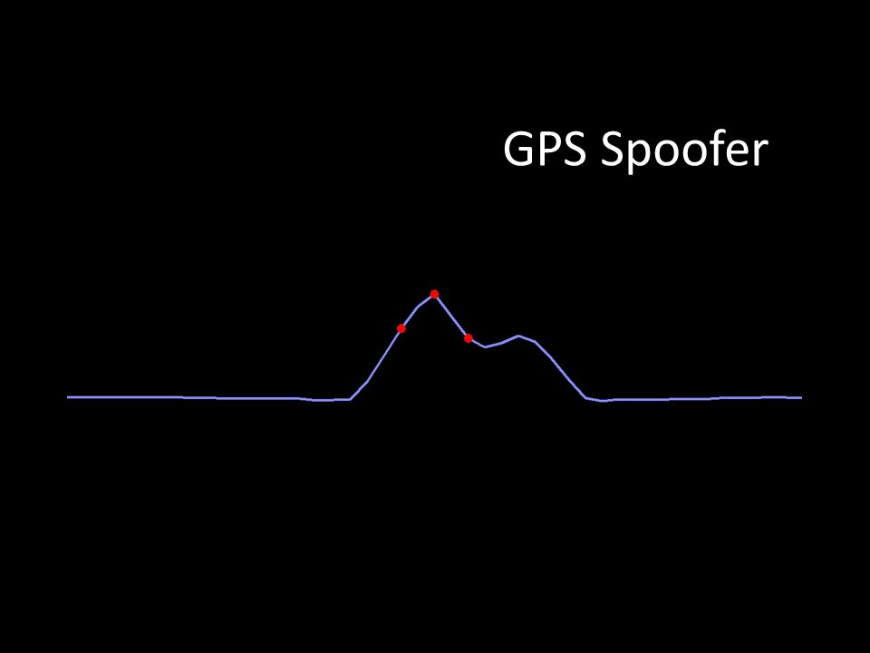 The Texas Spoofing Test Battery (TEXBAT) 6 high-fidelity recordings of live spoofing attacks 20-MHz bandwidth 16-bit quantization Each recording ~7 min.