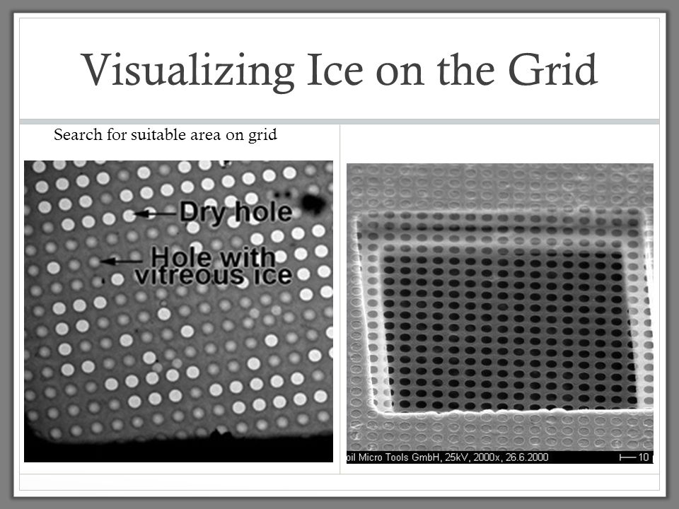 Visualizing Ice on the Grid Search for suitable area on grid