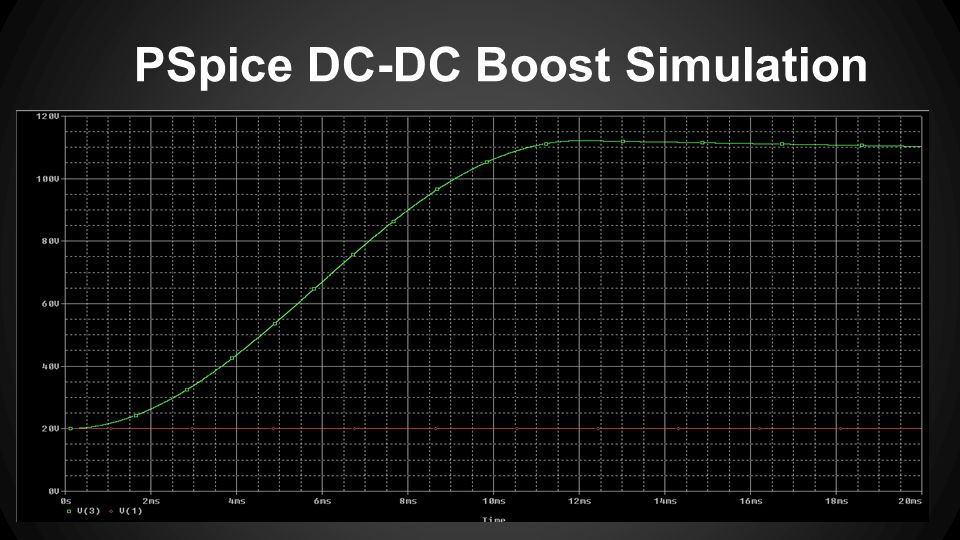 PSpice DC-DC Boost Simulation