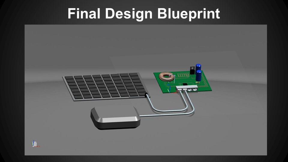 Final Design Blueprint