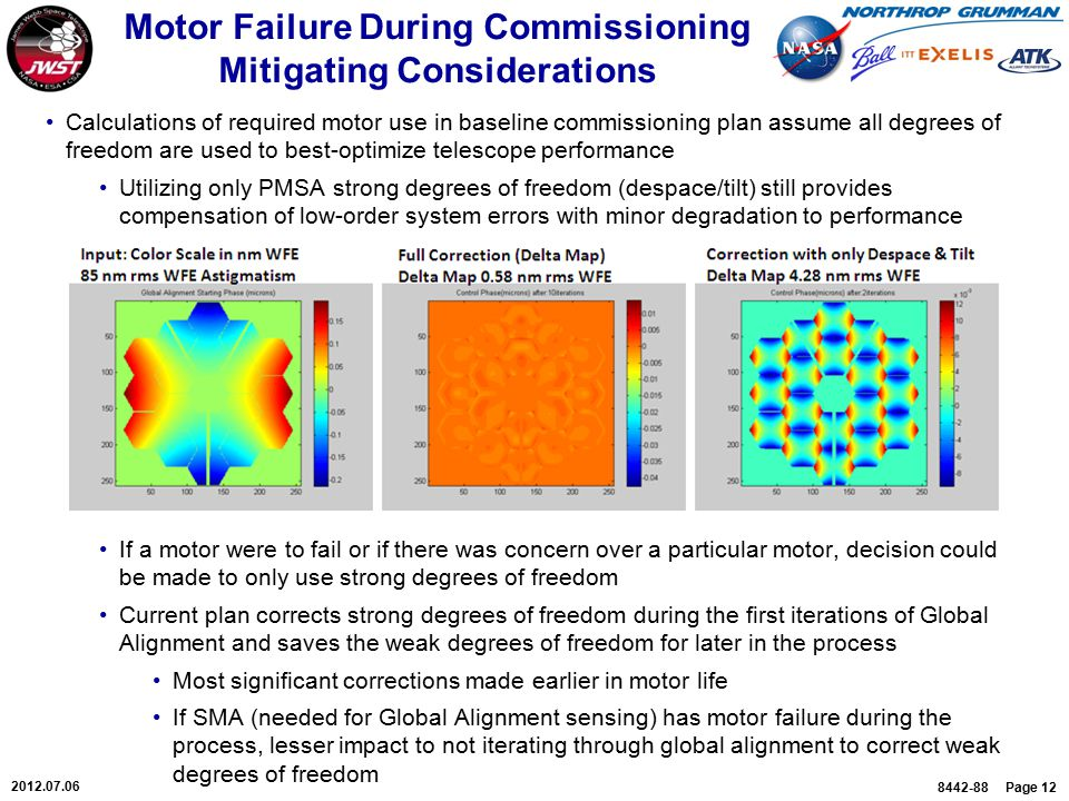 8442-88 Page 12 2012.07.06 Motor Failure During Commissioning Mitigating Considerations Calculations of required motor use in baseline commissioning plan assume all degrees of freedom are used to best-optimize telescope performance Utilizing only PMSA strong degrees of freedom (despace/tilt) still provides compensation of low-order system errors with minor degradation to performance If a motor were to fail or if there was concern over a particular motor, decision could be made to only use strong degrees of freedom Current plan corrects strong degrees of freedom during the first iterations of Global Alignment and saves the weak degrees of freedom for later in the process Most significant corrections made earlier in motor life If SMA (needed for Global Alignment sensing) has motor failure during the process, lesser impact to not iterating through global alignment to correct weak degrees of freedom