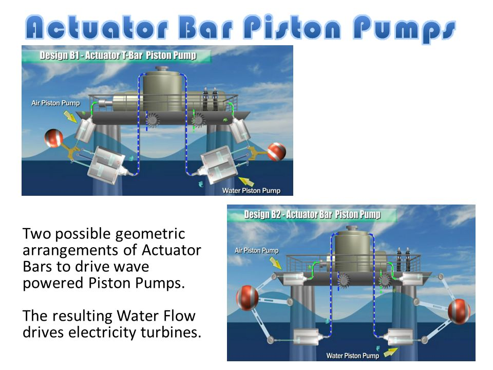 A wave energy farm is created by joining together actuator arms and buoys in a chained arrangement.