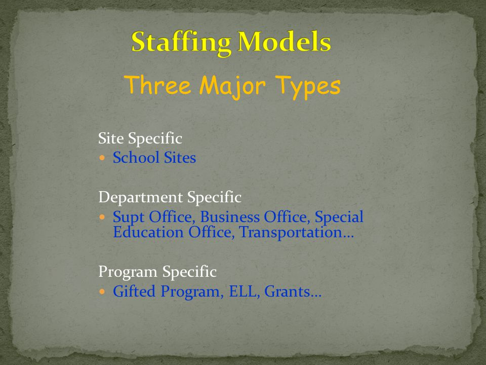 Site Specific School Sites Department Specific Supt Office, Business Office, Special Education Office, Transportation… Program Specific Gifted Program, ELL, Grants… Three Major Types