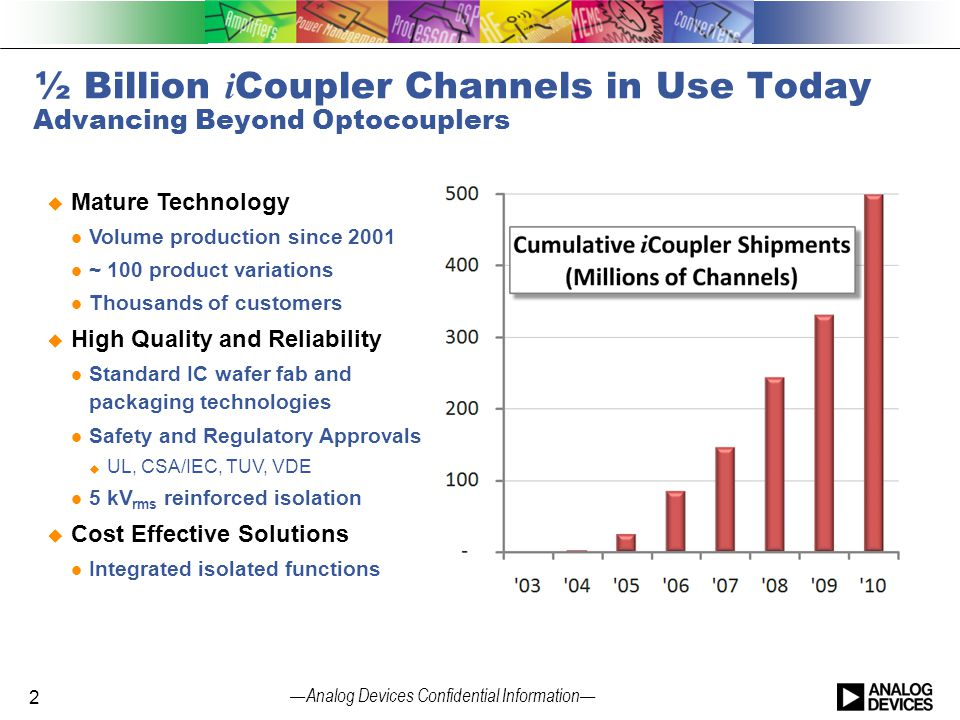 — Analog Devices Confidential Information — ½ Billion i Coupler Channels in Use Today Advancing Beyond Optocouplers  Mature Technology Volume product