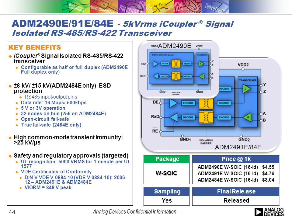 — Analog Devices Confidential Information — 44 ADM2490E/91E/84E - 5kVrms iCoupler ® Signal Isolated RS-485/RS-422 Transceiver KEY BENEFITS  iCoupler
