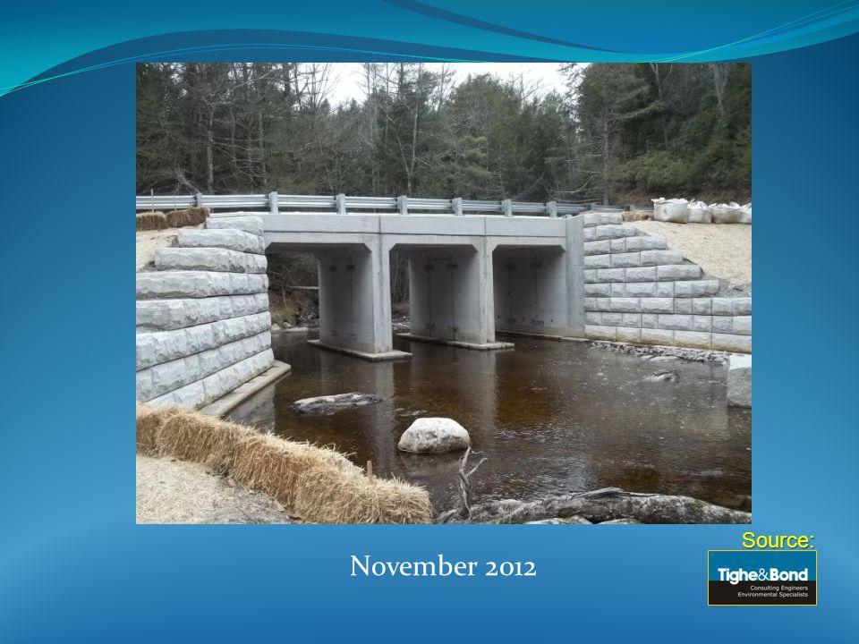 November 2012 Source: