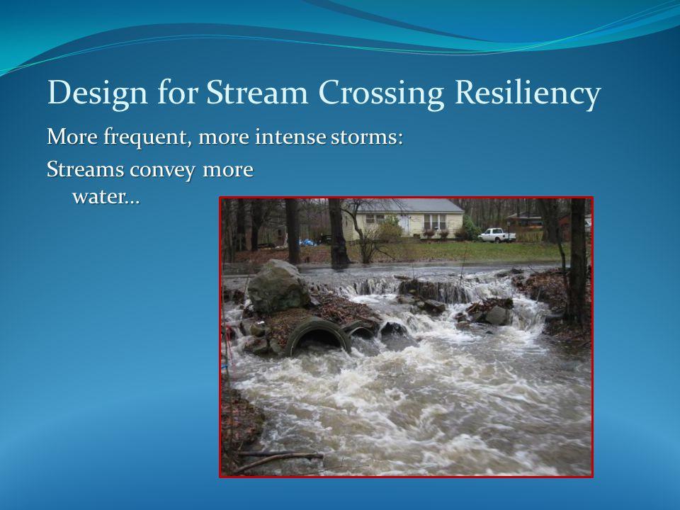 Capacity for Design Flows Capacity for Design Flows Stability Considerations Stability Considerations Smart Stream Crossing Design: 2.