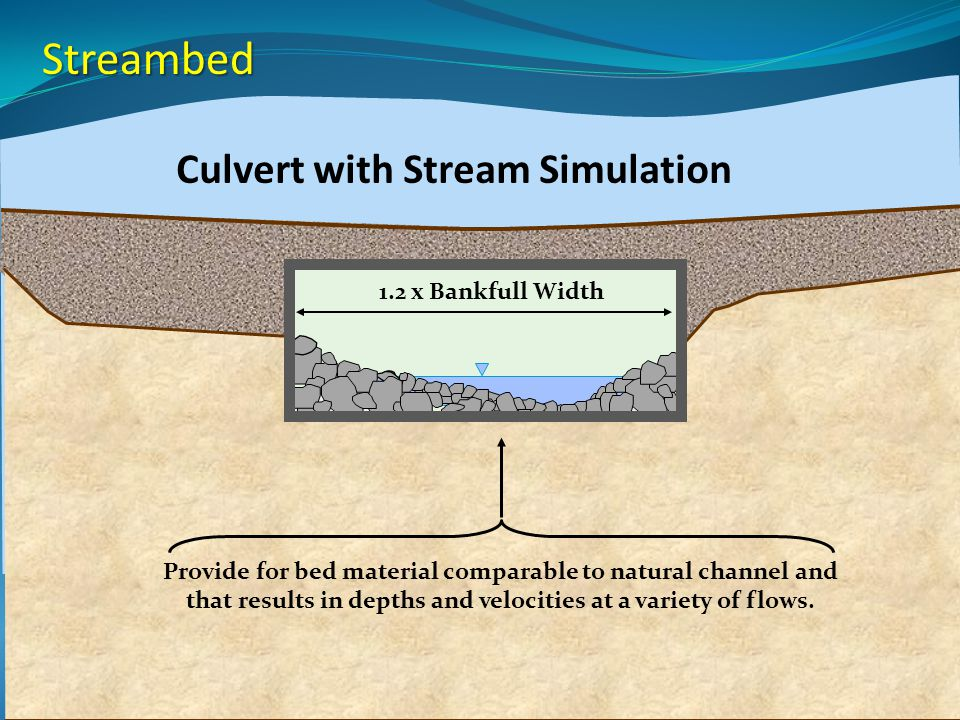 Culvert with Stream Simulation Streambed 1.2 x Bankfull Width