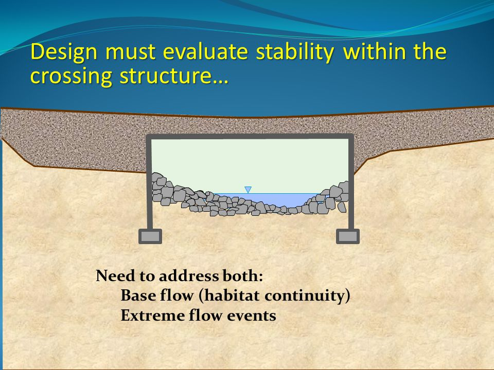 Design must evaluate stability within the crossing structure… Need to address both: Base flow (habitat continuity) Extreme flow events