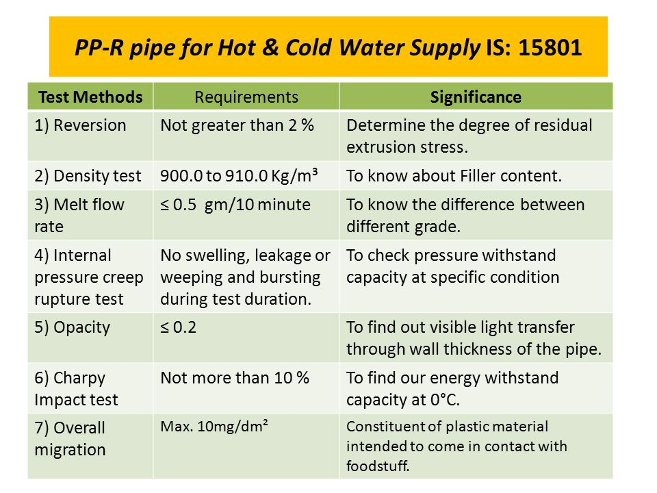 PP-R pipe for Hot & Cold Water Supply IS: 15801 Test MethodsRequirementsSignificance 1) ReversionNot greater than 2 %Determine the degree of residual extrusion stress.
