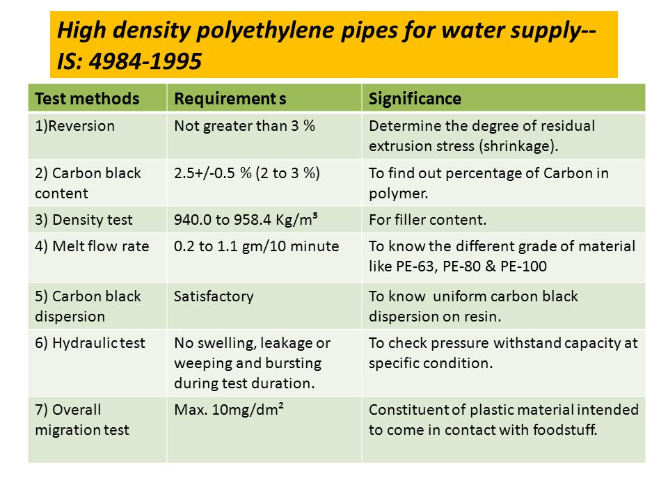 High density polyethylene pipes for water supply-- IS: 4984-1995 Test methodsRequirement sSignificance 1)ReversionNot greater than 3 %Determine the degree of residual extrusion stress (shrinkage).