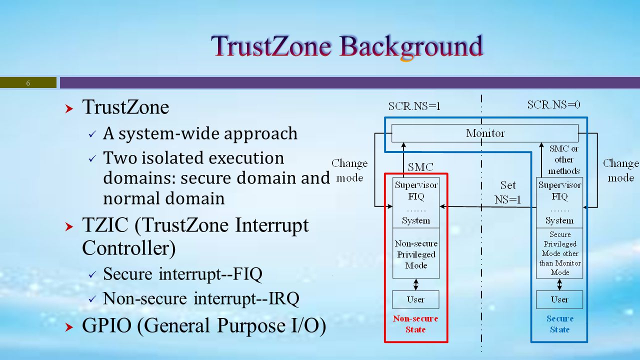  TrustZone A system-wide approach Two isolated execution domains: secure domain and normal domain  TZIC (TrustZone Interrupt Controller) Secure interrupt--FIQ Non-secure interrupt--IRQ  GPIO (General Purpose I/O) 6