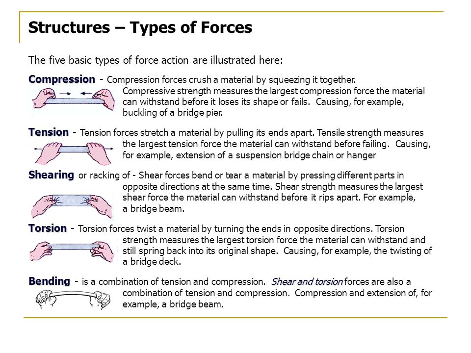 Structures – Types of Forces The five basic types of force action are illustrated here: Compression Compression - Compression forces crush a material by squeezing it together.