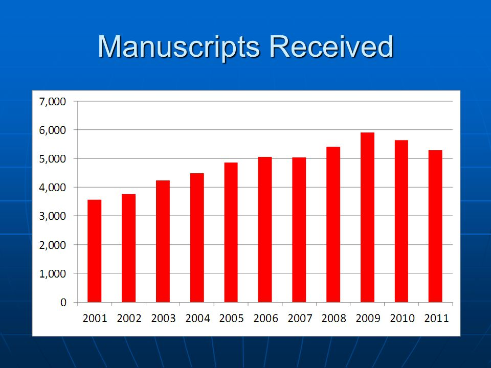 Manuscripts Received