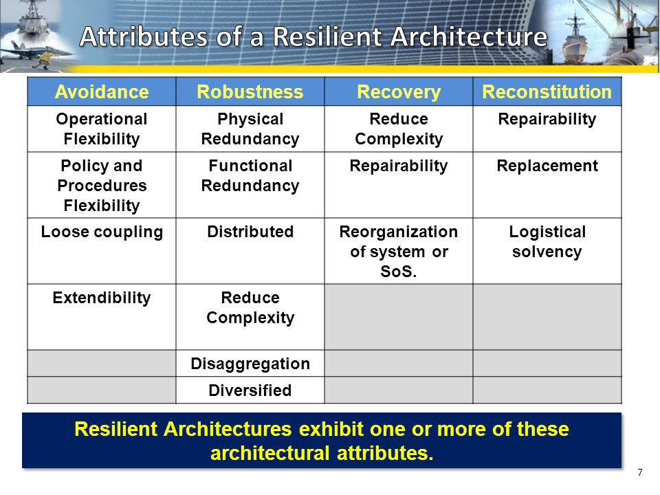 AvoidanceRobustnessRecoveryReconstitution Operational Flexibility Physical Redundancy Reduce Complexity Repairability Policy and Procedures Flexibility Functional Redundancy RepairabilityReplacement Loose couplingDistributedReorganization of system or SoS.