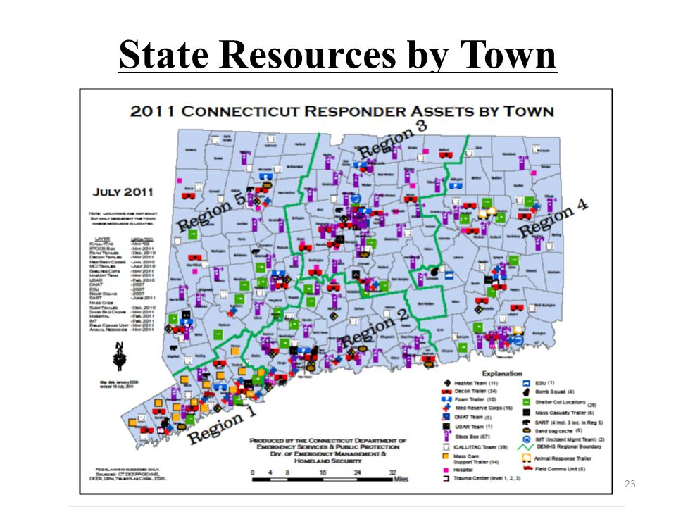 State Resources by Town 23