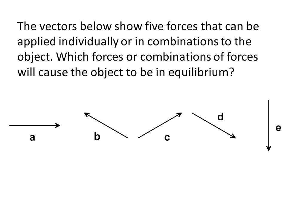 The vectors below show five forces that can be applied individually or in combinations to the object. Which forces or combinations of forces will caus