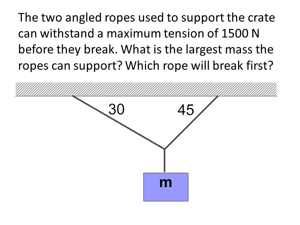 The two angled ropes used to support the crate can withstand a maximum tension of 1500 N before they break. What is the largest mass the ropes can sup