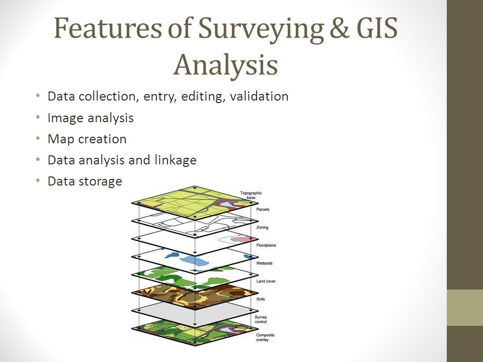Features of Surveying & GIS Analysis Data collection, entry, editing, validation Image analysis Map creation Data analysis and linkage Data storage