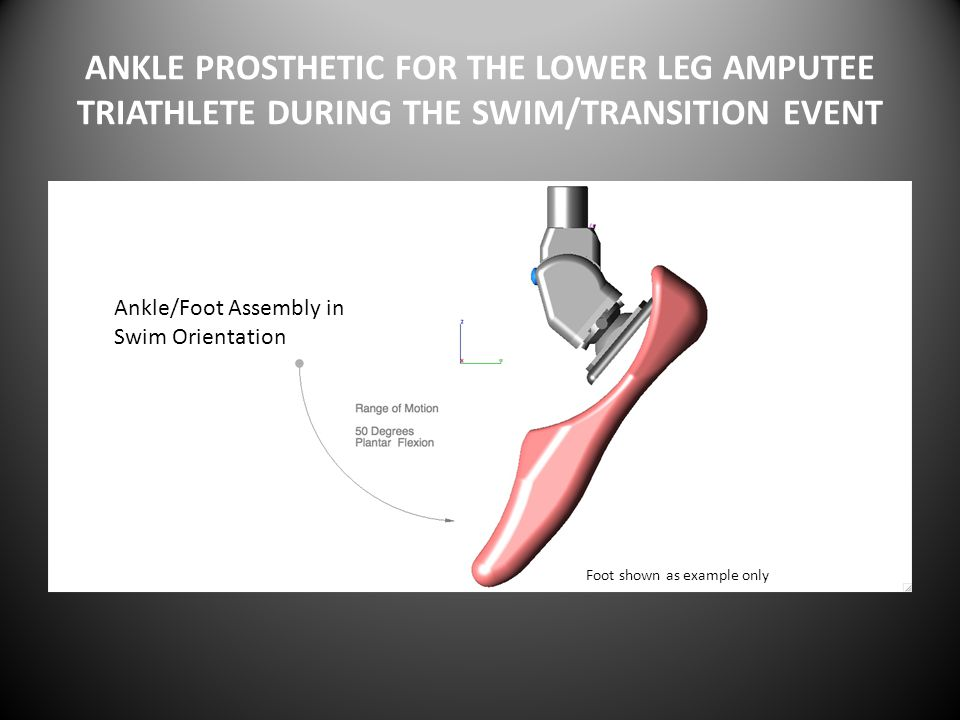 ANKLE PROSTHETIC FOR THE LOWER LEG AMPUTEE TRIATHLETE DURING THE SWIM/TRANSITION EVENT Ankle/Foot Assembly in Swim Orientation Foot shown as example o