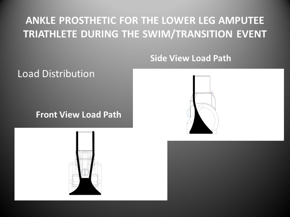 ANKLE PROSTHETIC FOR THE LOWER LEG AMPUTEE TRIATHLETE DURING THE SWIM/TRANSITION EVENT Front View Load Path Side View Load Path Load Distribution