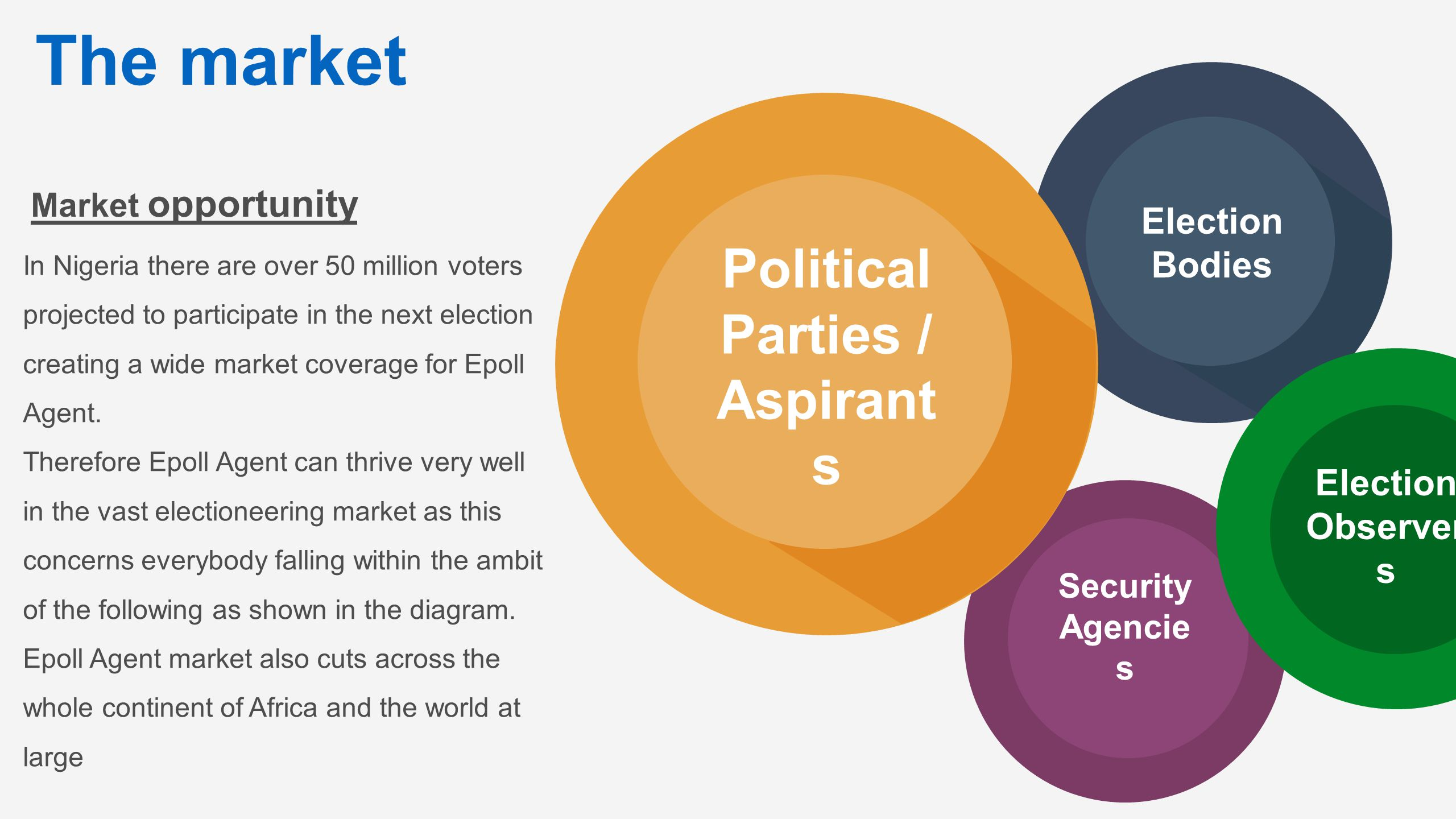 The market Market opportunity In Nigeria there are over 50 million voters projected to participate in the next election creating a wide market coverage for Epoll Agent.
