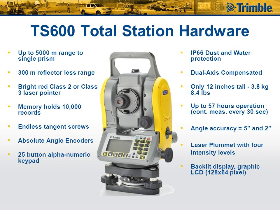 TS600 On-Board Software Languages  US English  Chinese – Simplified  Chinese – Traditional  Dutch  French  German  Italian  Russian  Spanish