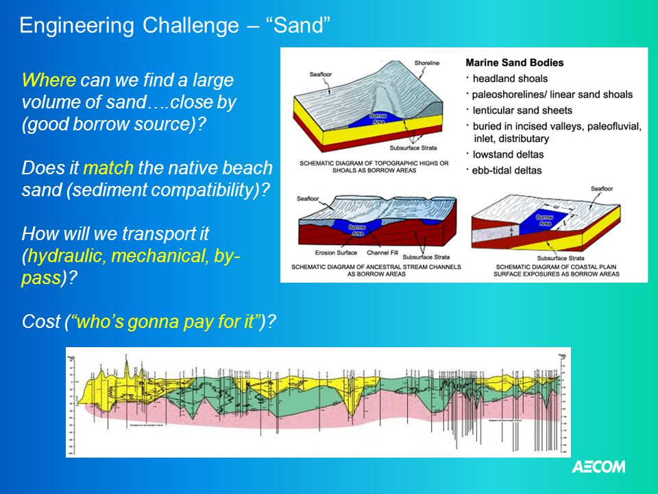 Engineering Challenge – Sand Where can we find a large volume of sand….close by (good borrow source).