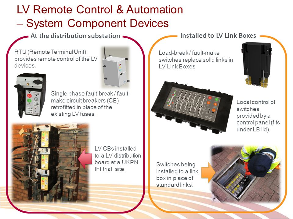LV Remote Control & Automation – System Component Devices Installed to LV Link Boxes Load-break / fault-make switches replace solid links in LV Link Boxes Local control of switches provided by a control panel (fits under LB lid).