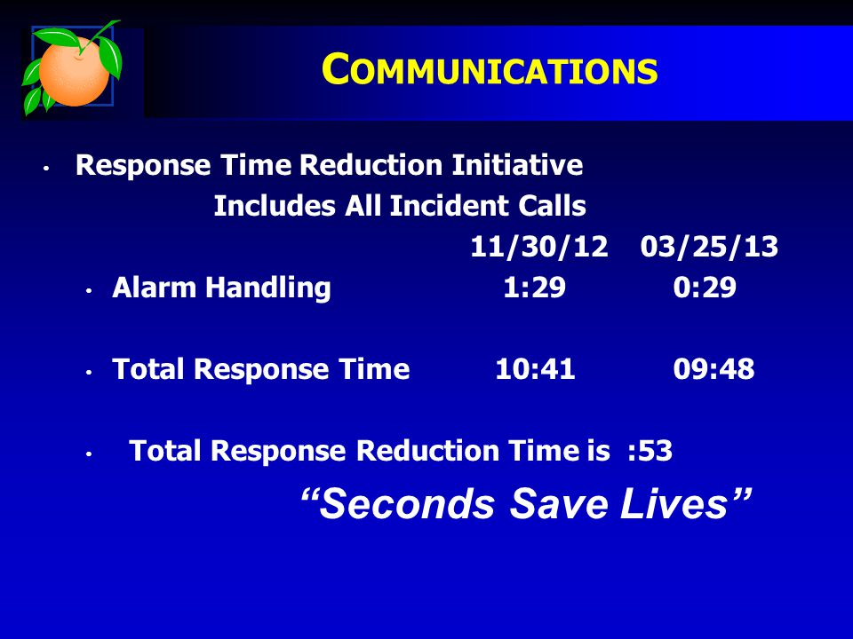 Response Time Reduction Initiative Includes All Incident Calls 11/30/1203/25/13 Alarm Handling 1:29 0:29 Total Response Time 10:41 09:48 Total Response Reduction Time is :53 Seconds Save Lives