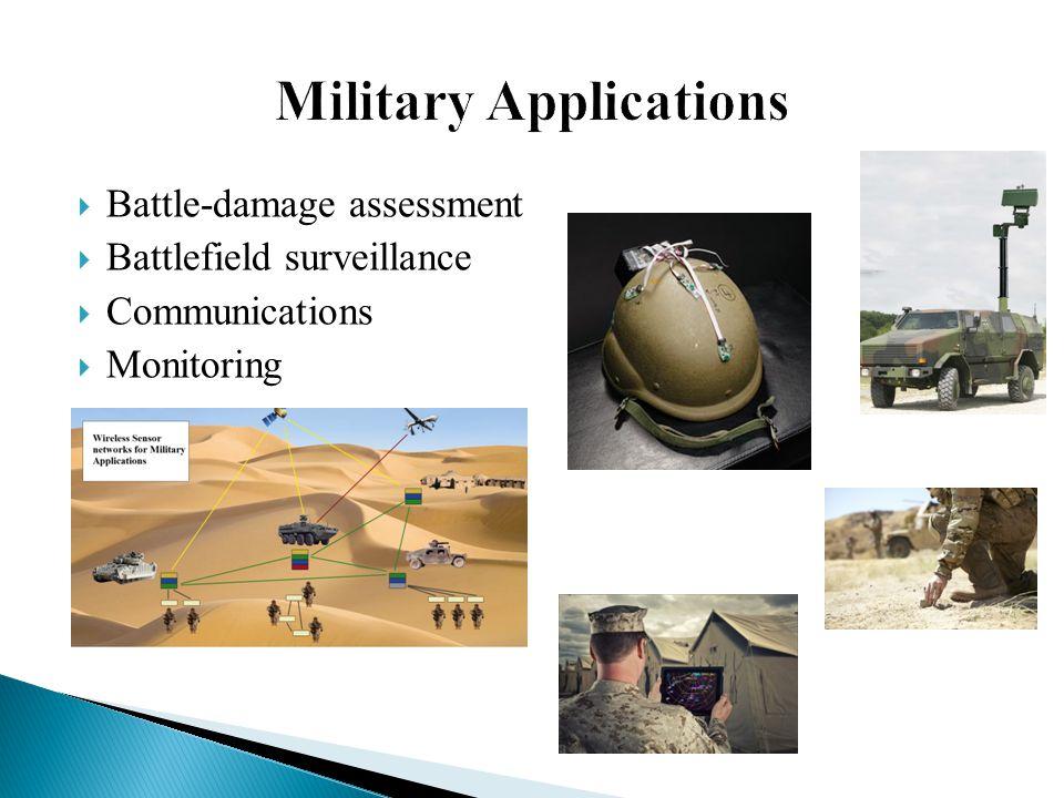  Battle-damage assessment  Battlefield surveillance  Communications  Monitoring