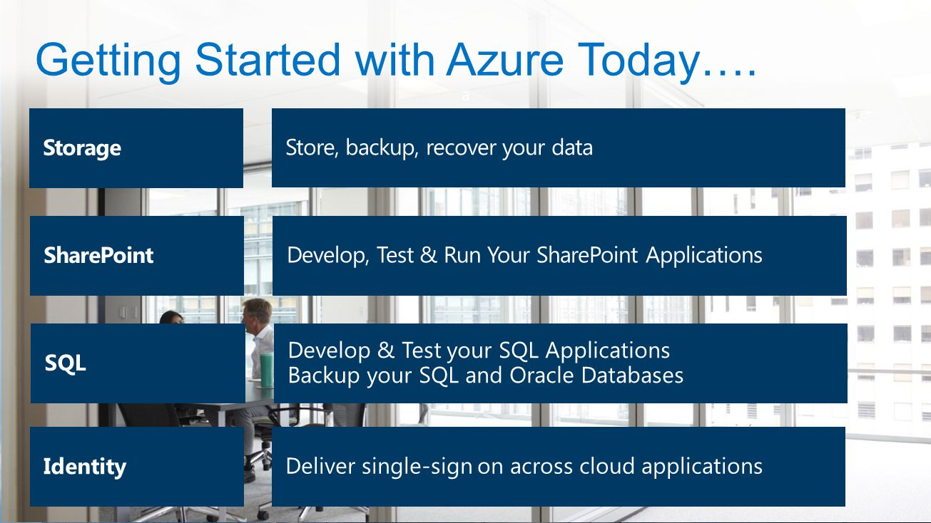 Store, backup, recover your data Develop, Test & Run Your SharePoint Applications Storage SharePoint