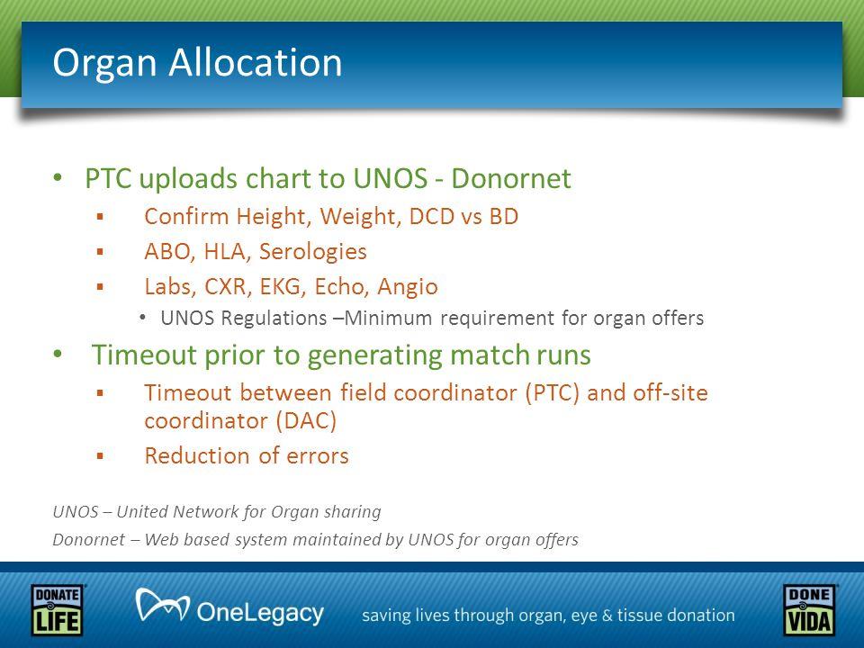 PTC uploads chart to UNOS - Donornet  Confirm Height, Weight, DCD vs BD  ABO, HLA, Serologies  Labs, CXR, EKG, Echo, Angio UNOS Regulations –Minimu