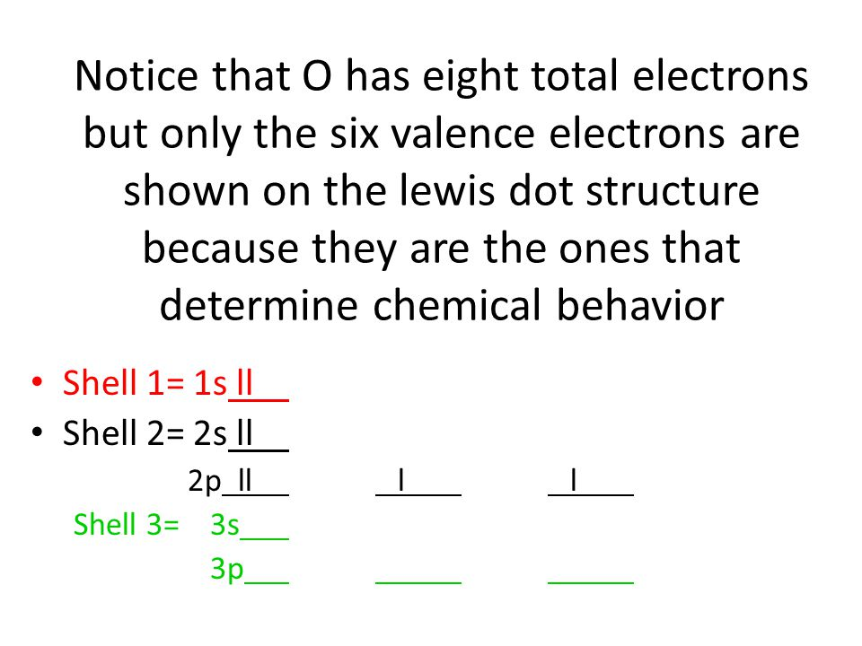 Notice that O has eight total electrons but only the six valence electrons are shown on the lewis dot structure because they are the ones that determine chemical behavior Shell 1= 1s ll Shell 2= 2s ll 2p ll l l Shell 3= 3s 3p
