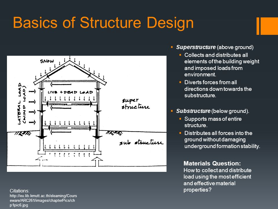 Basics of Structure Design  Superstructure (above ground)  Collects and distributes all elements of the building weight and imposed loads from envir