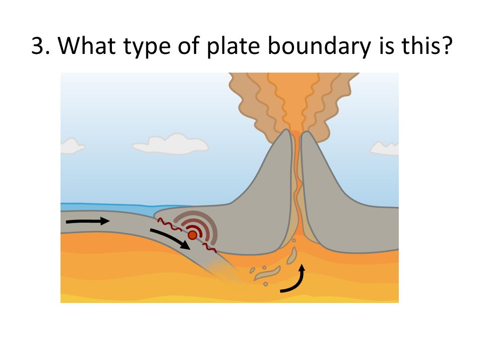3. What type of plate boundary is this
