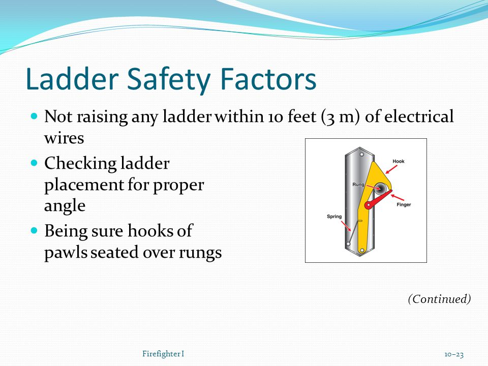 Ladder Safety Factors Not raising any ladder within 10 feet (3 m) of electrical wires Checking ladder placement for proper angle Being sure hooks of pawls seated over rungs Firefighter I10–23 (Continued)